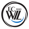Wil 1900