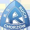 Ruch Chorzow Women